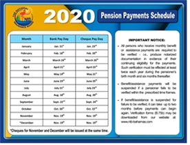 Pension Payment Schedule 2020