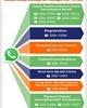 NIB Mobile Contact Listing