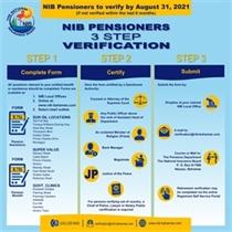 Pension Verification (3 Easy Steps)